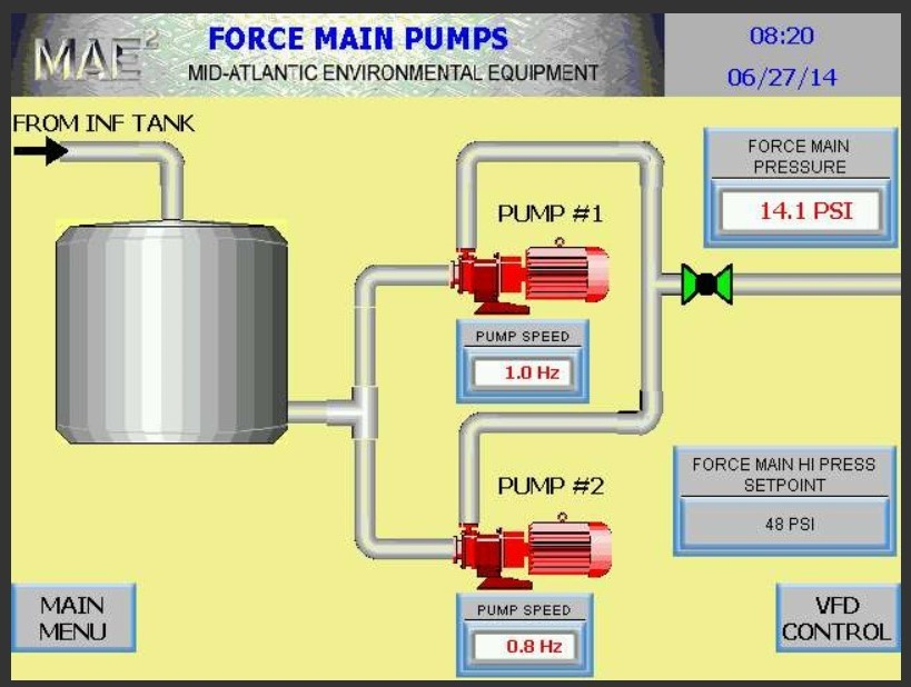 PS2-force-main-pump-diagram