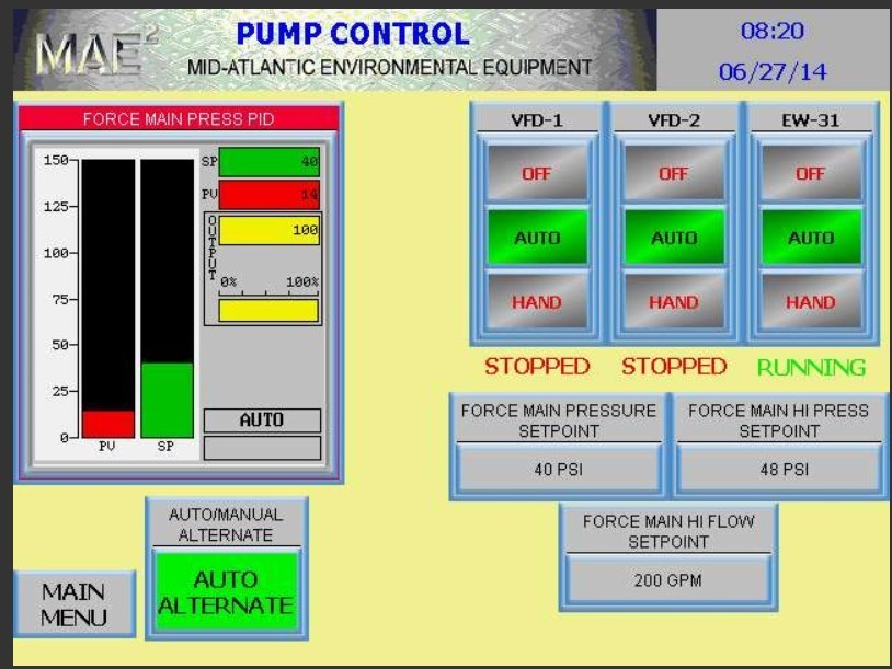PS2-pump-control-diagram