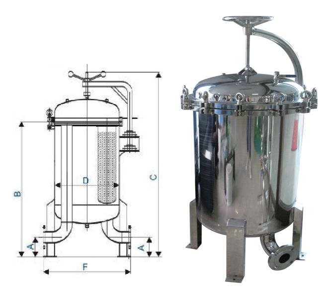 Multi-bag  Cartridge Filter Vessels